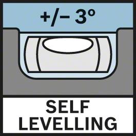 การปรับระนาบอัตโนมัติ 3° การปรับระนาบอัตโนมัติ ± 3°