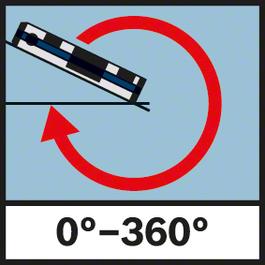 ระยะการวัดของมุม 0°-360° ระยะการวัดมุม 0°-360°