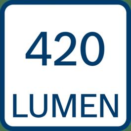 420 ลูเมน