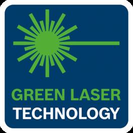 เทคโนโลยีเลเซอร์สีเขียวเพื่อประสิทธิภาพการมองเห็นที่ชัดเจน
