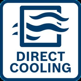 การระบายความร้อนโดยตรง สำหรับการทำงานเกินกำลังและอายุการใช้งานที่ยาวนาน