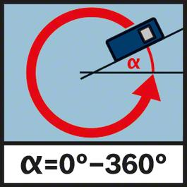 เซ็นเซอร์ความเอียง 360° เซ็นเซอร์ความเอียง 360° ในตัว